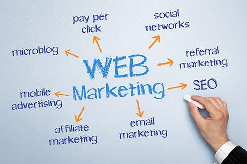 promovare_online