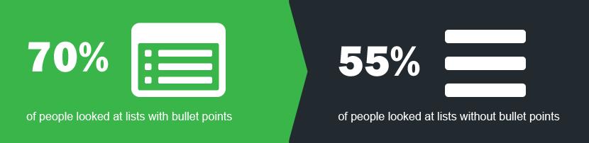 web-design-statistics-bullet-points-1